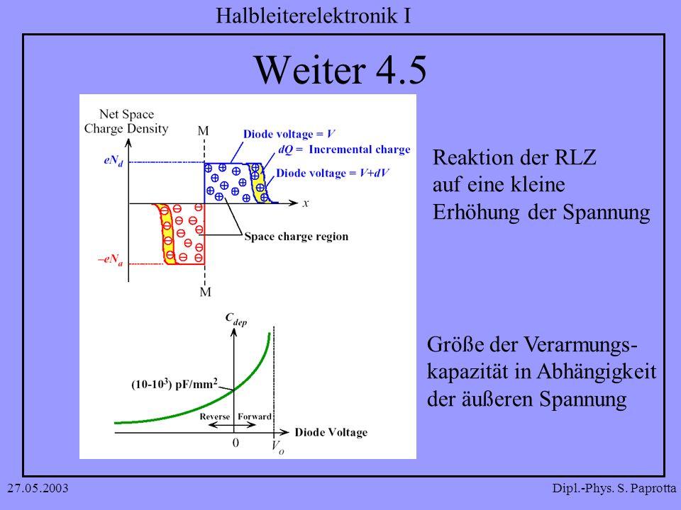 Dipl.-Phys. S. Paprotta Halbleiterelektronik I 27.05.2003 Weiter 4.5 Reaktion der RLZ auf eine kleine Erhöhung der Spannung Größe der Verarmungs- kapa