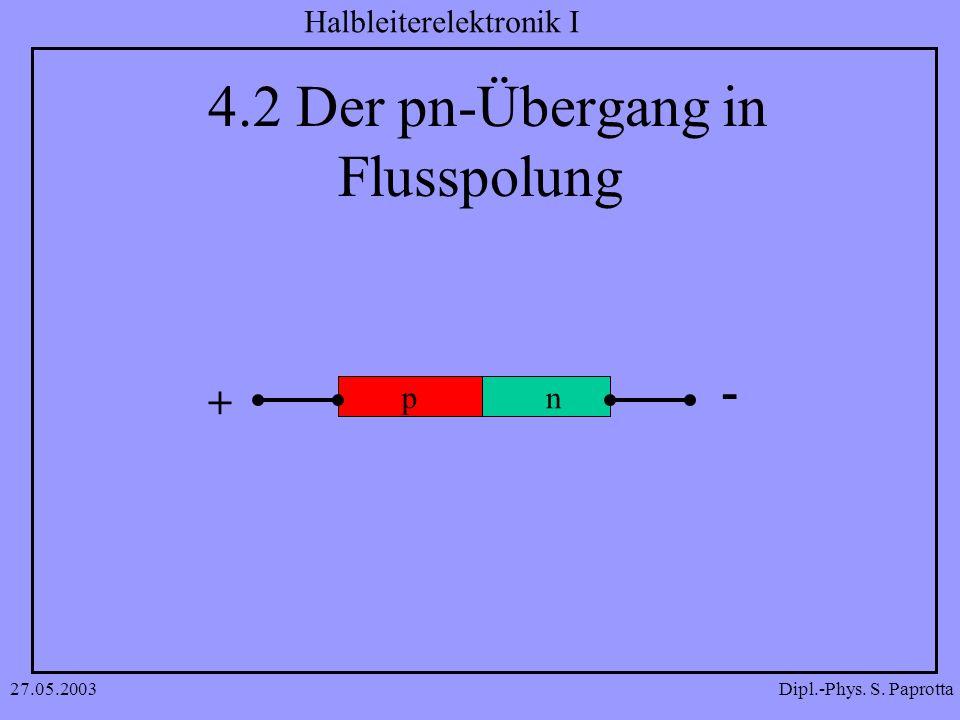 Dipl.-Phys. S. Paprotta Halbleiterelektronik I 27.05.2003 4.2 Der pn-Übergang in Flusspolung np n + -