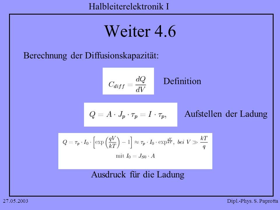 Dipl.-Phys. S. Paprotta Halbleiterelektronik I 27.05.2003 Weiter 4.6 Berechnung der Diffusionskapazität: Definition Aufstellen der Ladung Ausdruck für
