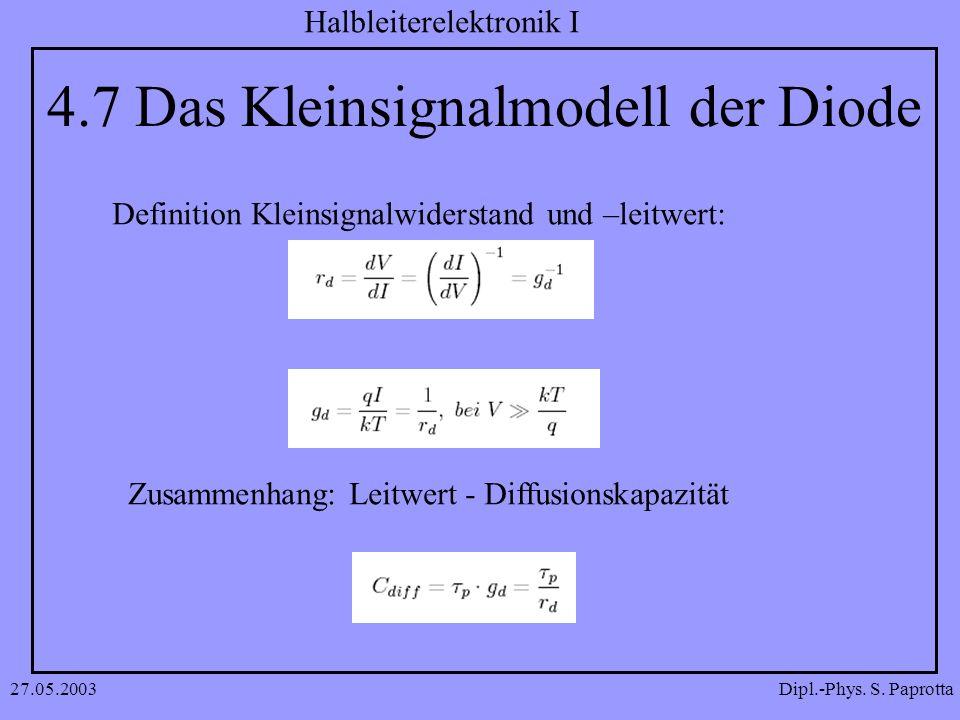 Dipl.-Phys. S. Paprotta Halbleiterelektronik I 27.05.2003 4.7 Das Kleinsignalmodell der Diode Definition Kleinsignalwiderstand und –leitwert: Zusammen