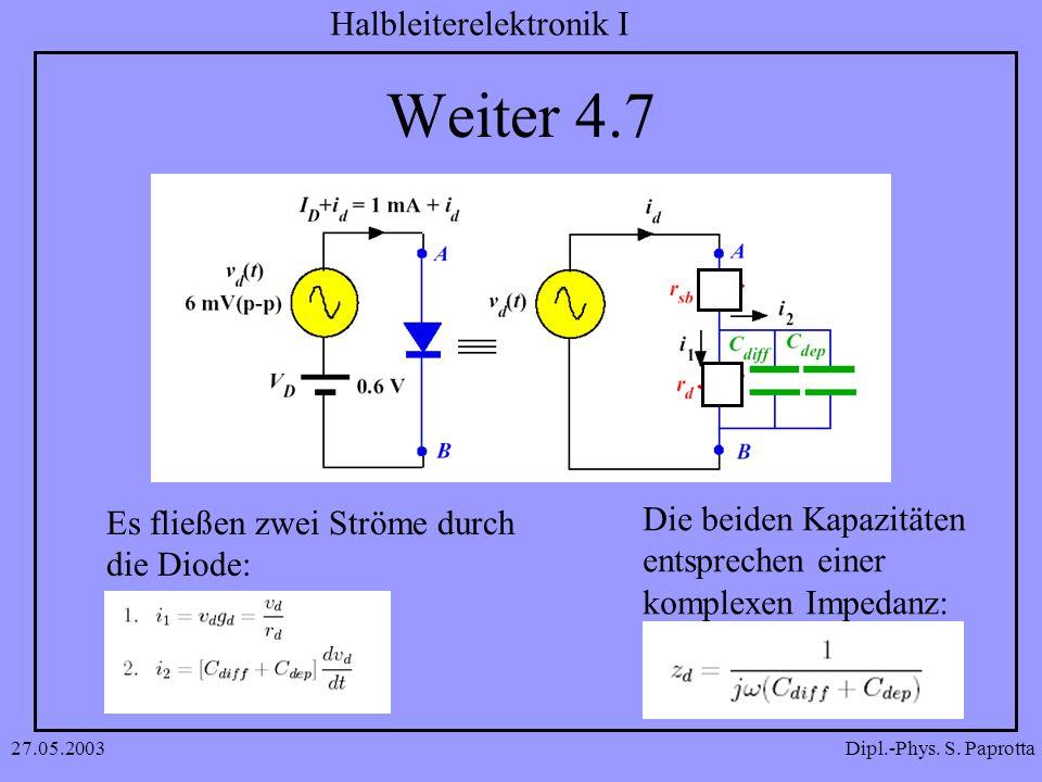 Dipl.-Phys. S. Paprotta Halbleiterelektronik I 27.05.2003 Weiter 4.7 Es fließen zwei Ströme durch die Diode: Die beiden Kapazitäten entsprechen einer