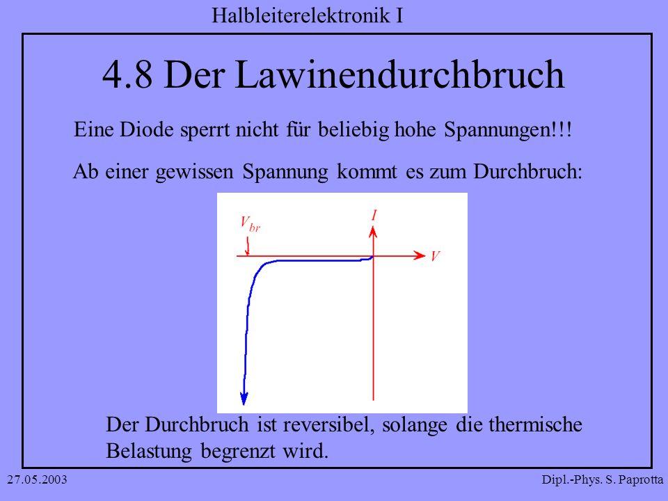 Dipl.-Phys. S. Paprotta Halbleiterelektronik I 27.05.2003 4.8 Der Lawinendurchbruch Eine Diode sperrt nicht für beliebig hohe Spannungen!!! Ab einer g