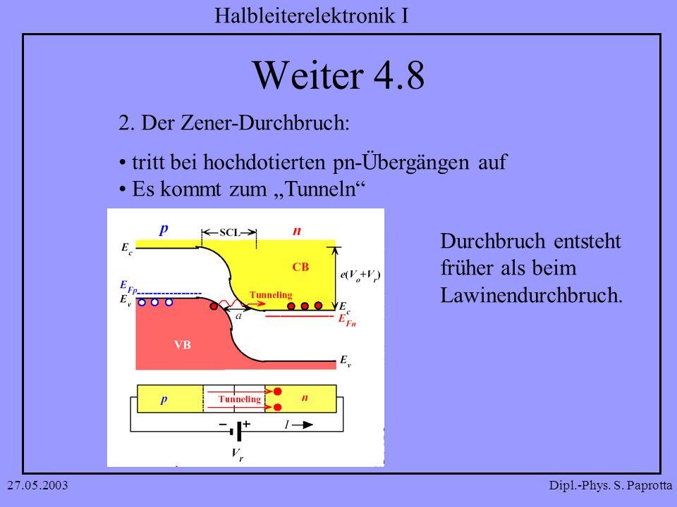 Dipl.-Phys. S. Paprotta Halbleiterelektronik I 27.05.2003 Weiter 4.8 2. Der Zener-Durchbruch: tritt bei hochdotierten pn-Übergängen auf Es kommt zum T