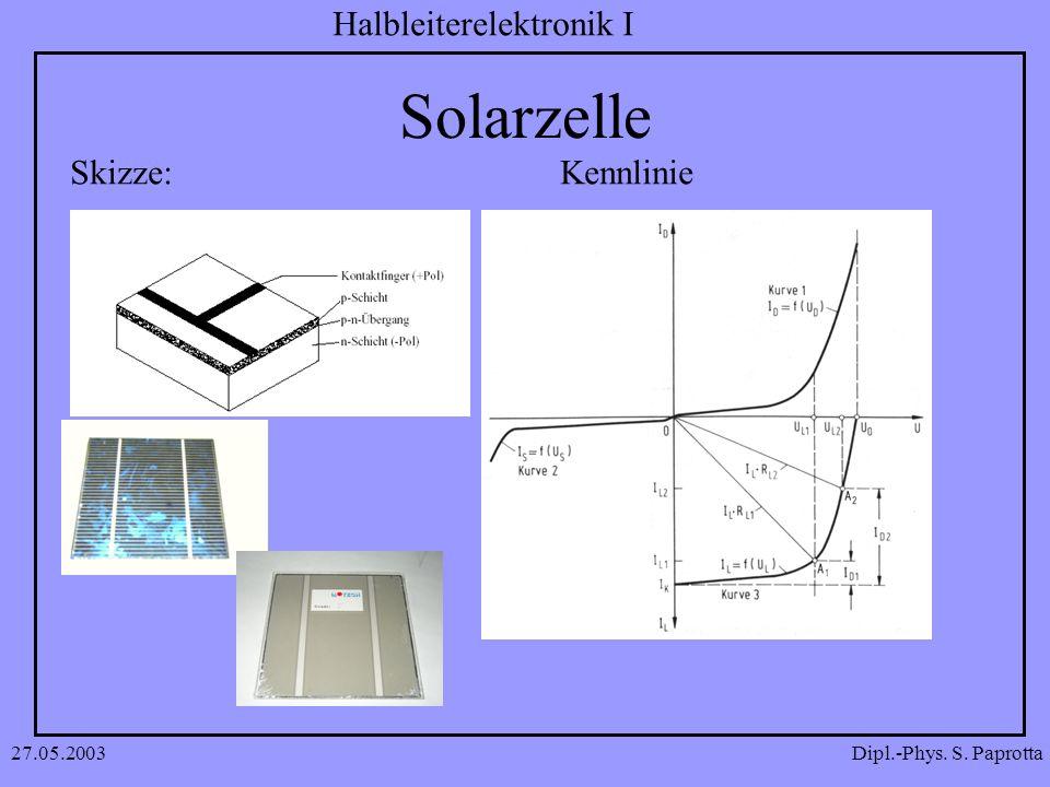 Dipl.-Phys. S. Paprotta Halbleiterelektronik I 27.05.2003 Solarzelle KennlinieSkizze: