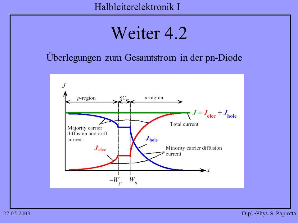 Dipl.-Phys. S. Paprotta Halbleiterelektronik I 27.05.2003 Weiter 4.2 Überlegungen zum Gesamtstrom in der pn-Diode