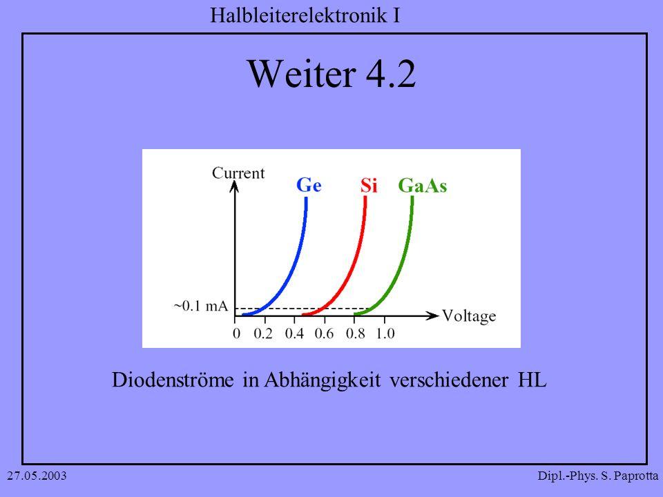 Dipl.-Phys. S. Paprotta Halbleiterelektronik I 27.05.2003 Weiter 4.2 Diodenströme in Abhängigkeit verschiedener HL
