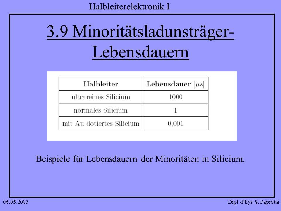 Dipl.-Phys. S. Paprotta Halbleiterelektronik I 06.05.2003 3.9 Minoritätsladunsträger- Lebensdauern Beispiele für Lebensdauern der Minoritäten in Silic