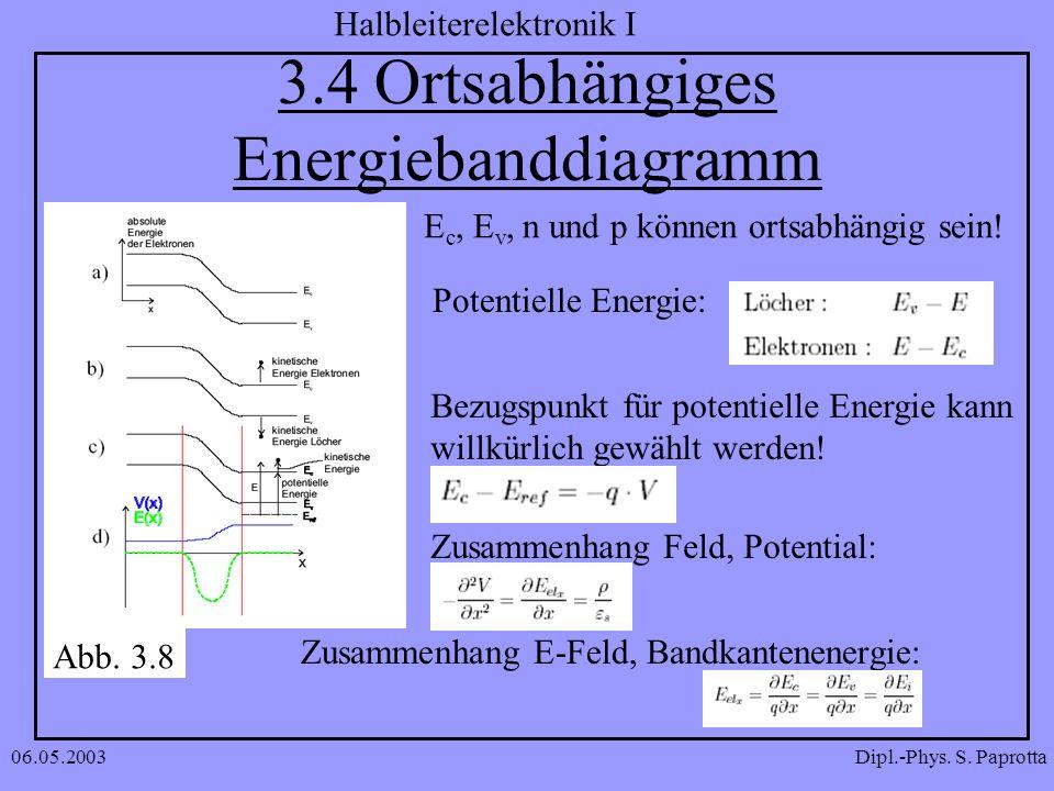 Dipl.-Phys. S. Paprotta Halbleiterelektronik I 06.05.2003 3.4 Ortsabhängiges Energiebanddiagramm Abb. 3.8 E c, E v, n und p können ortsabhängig sein!