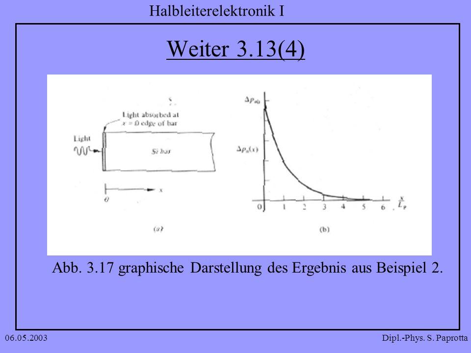 Dipl.-Phys. S. Paprotta Halbleiterelektronik I 06.05.2003 Weiter 3.13(4) Abb. 3.17 graphische Darstellung des Ergebnis aus Beispiel 2.