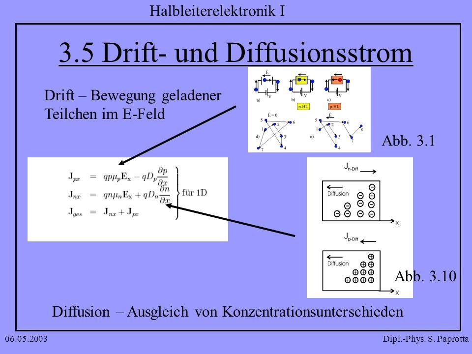 Dipl.-Phys. S. Paprotta Halbleiterelektronik I 06.05.2003 3.5 Drift- und Diffusionsstrom Diffusion – Ausgleich von Konzentrationsunterschieden Drift –