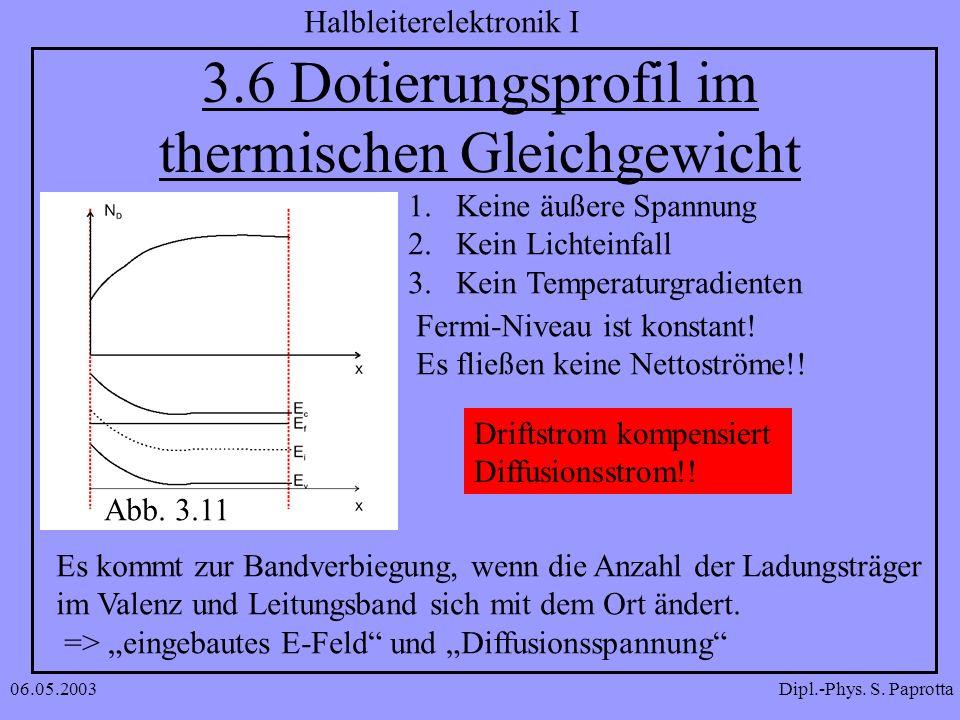 Dipl.-Phys. S. Paprotta Halbleiterelektronik I 06.05.2003 3.6 Dotierungsprofil im thermischen Gleichgewicht 1.Keine äußere Spannung 2.Kein Lichteinfal