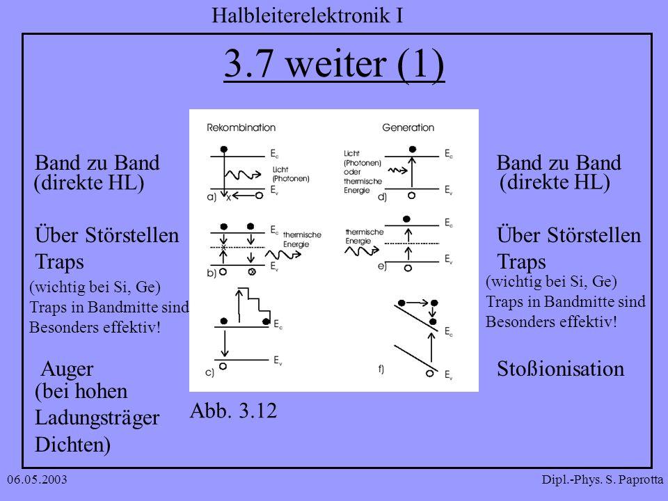 Dipl.-Phys. S. Paprotta Halbleiterelektronik I 06.05.2003 3.7 weiter (1) Band zu Band Über Störstellen Traps Auger Band zu Band Über Störstellen Traps