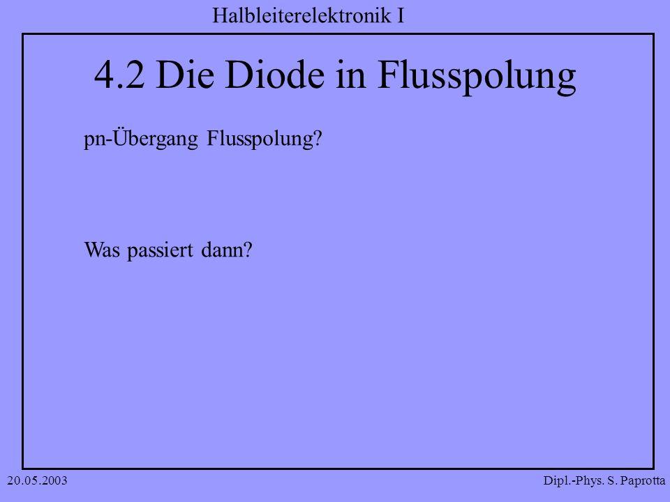 Dipl.-Phys. S. Paprotta Halbleiterelektronik I 20.05.2003 4.2 Die Diode in Flusspolung pn-Übergang Flusspolung? Was passiert dann?