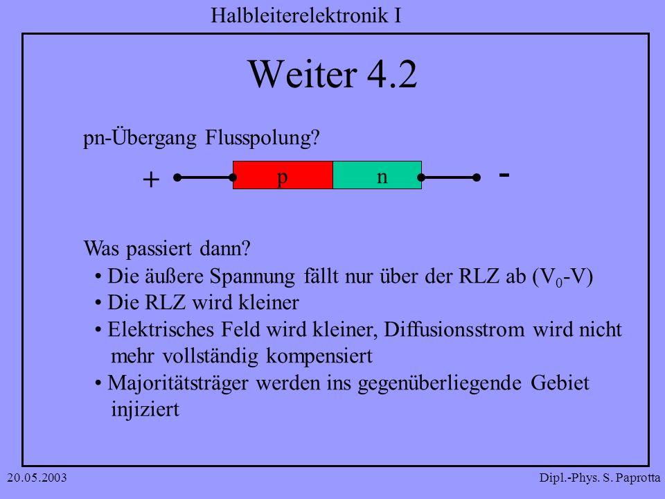 Dipl.-Phys. S. Paprotta Halbleiterelektronik I 20.05.2003 Weiter 4.2 pn-Übergang Flusspolung? Was passiert dann? np n + - Die äußere Spannung fällt nu
