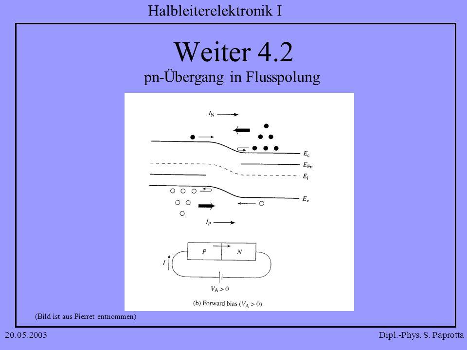 Dipl.-Phys. S. Paprotta Halbleiterelektronik I 20.05.2003 Weiter 4.2 (Bild ist aus Pierret entnommen) pn-Übergang in Flusspolung
