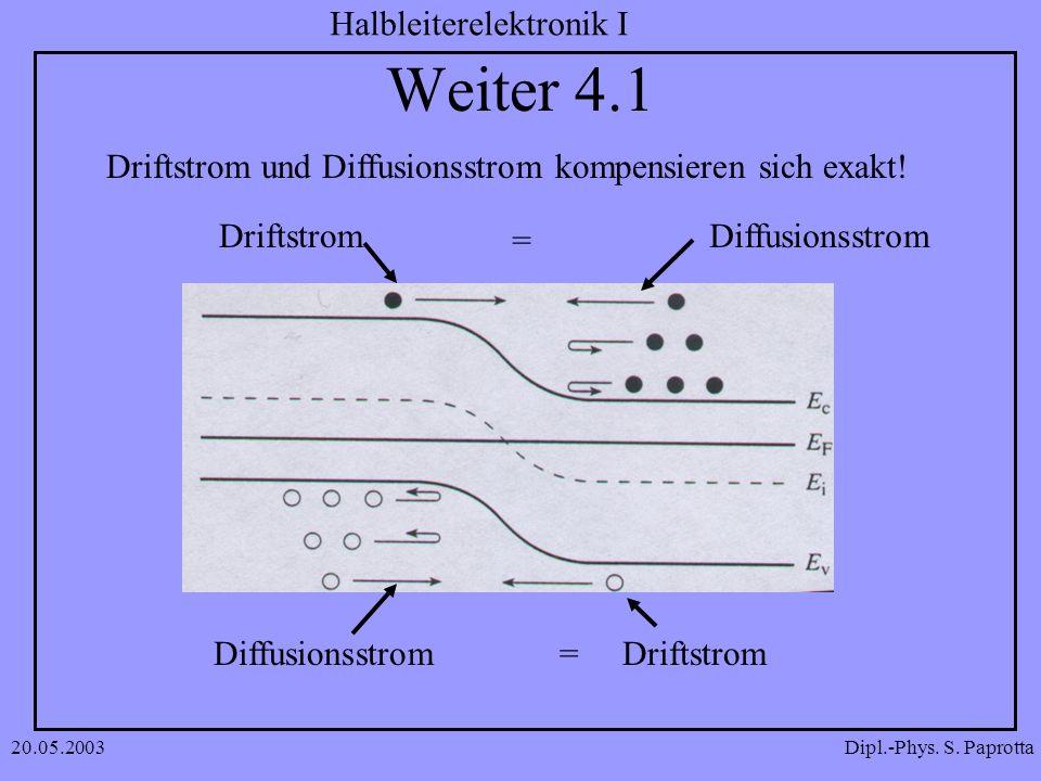 Dipl.-Phys. S. Paprotta Halbleiterelektronik I 20.05.2003 Weiter 4.1 DriftstromDiffusionsstrom = DiffusionsstromDriftstrom Driftstrom und Diffusionsst