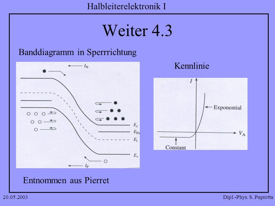 Dipl.-Phys. S. Paprotta Halbleiterelektronik I 20.05.2003 Weiter 4.3 Banddiagramm in Sperrrichtung Kennlinie Entnommen aus Pierret