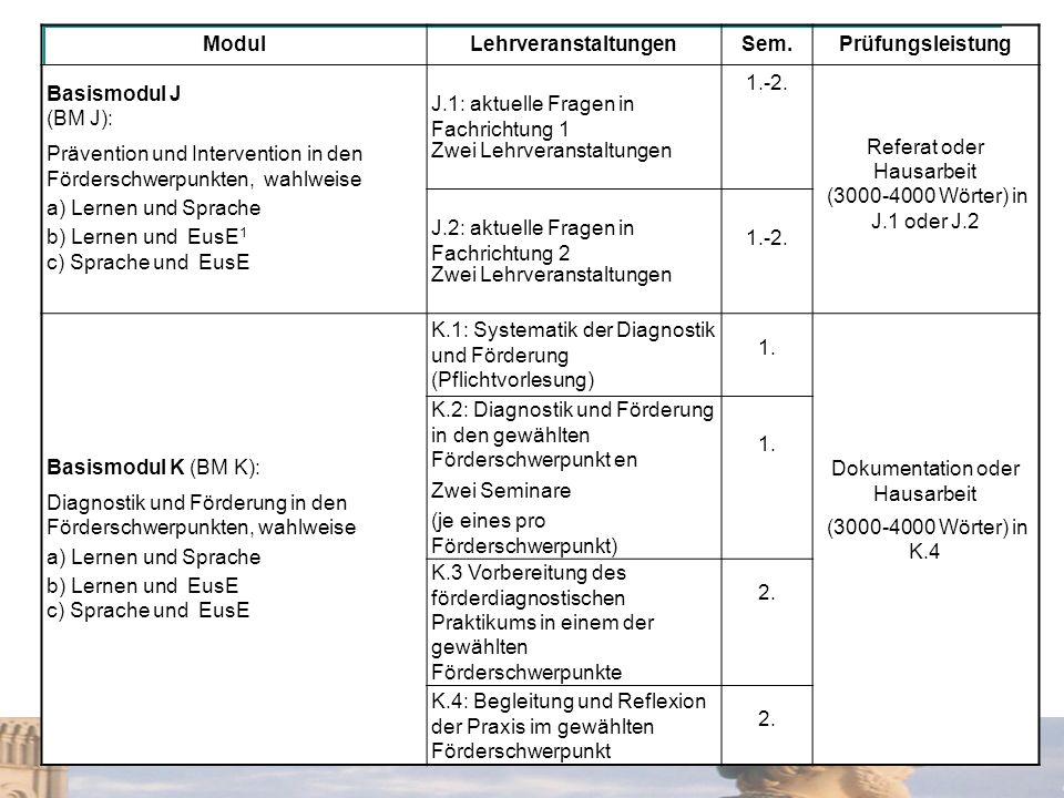 Praktikumsmodul P 1: Förderdiagnostisches Praktikum im Förderschwerpunkt wahlweise a)Lernen b)EusE c)Sprache P1.1: Praktikum (P.1): Praxis der Beobachtung/ Diagnostik, Förderung/ Therapie in einem der gewählten Förderschwerpunkte2.