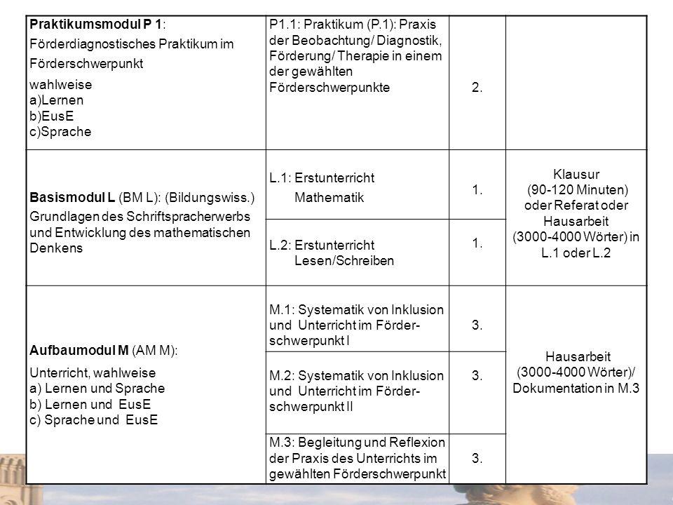 Praktikumsmodul P 2 (P 2): Sonderpädagogisches Schulpraktikum im Förderschwerpunkt, wahlweise a) Lernen b) EusE c) Sprache P2.1: Praktikum (P.2): Praxis des Unterrichts in einem Förderschwerpunkt 3.