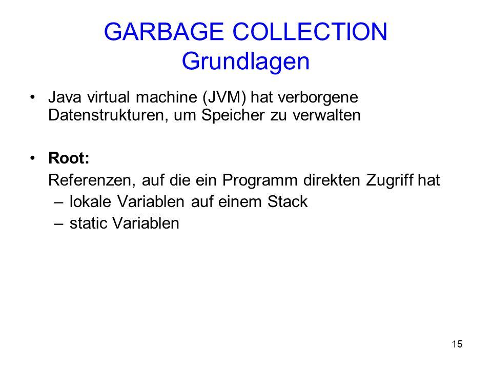 15 GARBAGE COLLECTION Grundlagen Java virtual machine (JVM) hat verborgene Datenstrukturen, um Speicher zu verwalten Root: Referenzen, auf die ein Pro