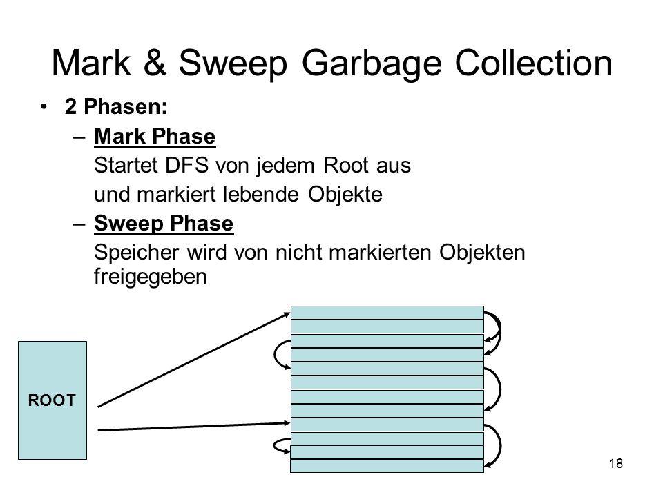 18 Mark & Sweep Garbage Collection 2 Phasen: –Mark Phase Startet DFS von jedem Root aus und markiert lebende Objekte –Sweep Phase Speicher wird von ni