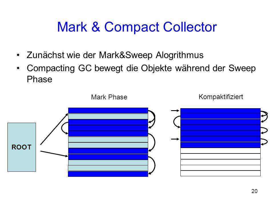 20 Mark & Compact Collector Zunächst wie der Mark&Sweep Alogrithmus Compacting GC bewegt die Objekte während der Sweep Phase ROOT Mark Phase Kompaktif