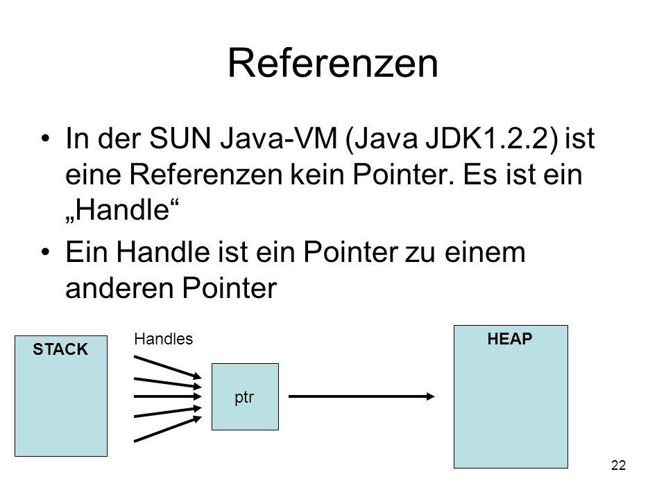 22 Referenzen In der SUN Java-VM (Java JDK1.2.2) ist eine Referenzen kein Pointer. Es ist ein Handle Ein Handle ist ein Pointer zu einem anderen Point