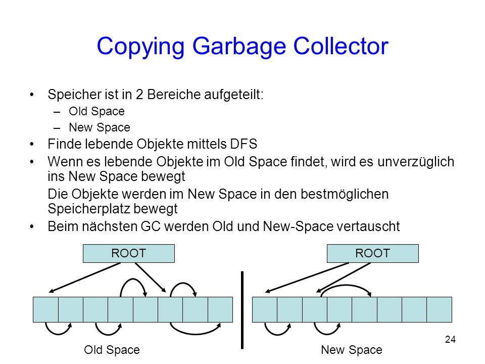 24 Copying Garbage Collector Speicher ist in 2 Bereiche aufgeteilt: –Old Space –New Space Finde lebende Objekte mittels DFS Wenn es lebende Objekte im
