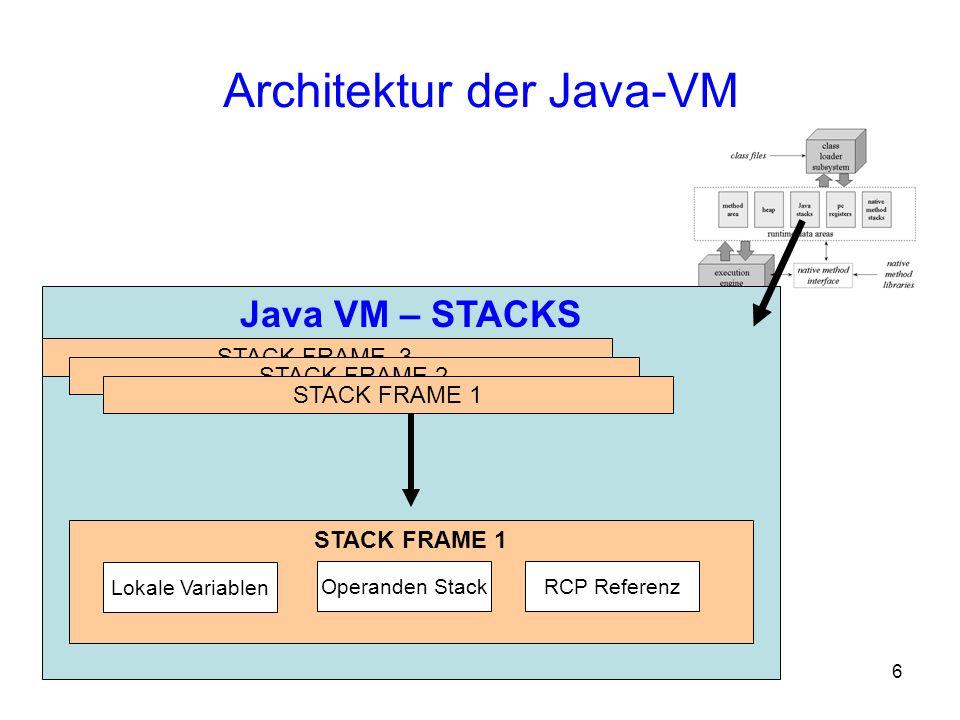 6 Java VM – STACKS STACK FRAME 1 Lokale Variablen Operanden StackRCP Referenz STACK FRAME 3… STACK FRAME 2 STACK FRAME 1 Architektur der Java-VM
