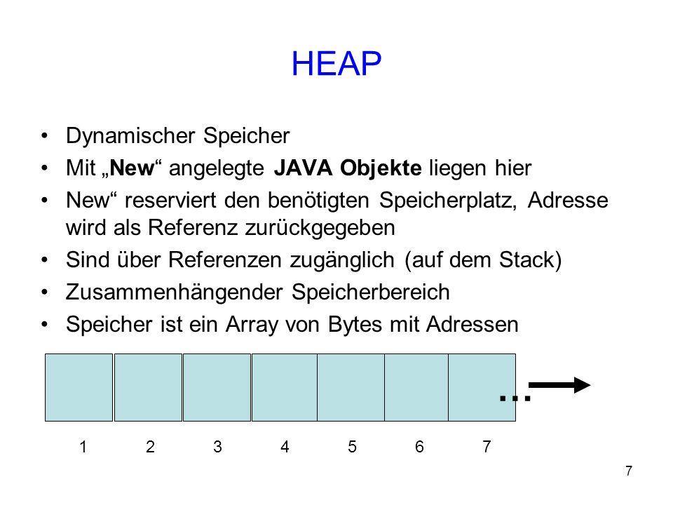 7 HEAP Dynamischer Speicher Mit New angelegte JAVA Objekte liegen hier New reserviert den benötigten Speicherplatz, Adresse wird als Referenz zurückge