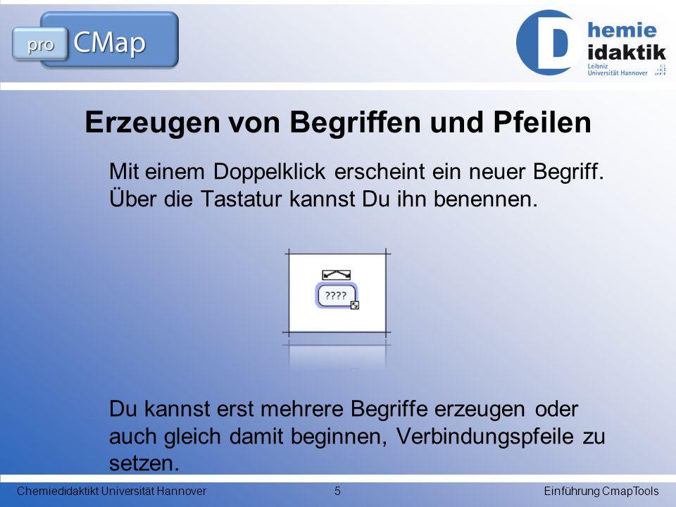 Zur Übung Mache einen Doppelklick in die Mitte des neuen Dokuments und nenne den Begriff Concept Mapping Nun erzeuge einen weiteren Begriff darüber und nenne ihn einfach.