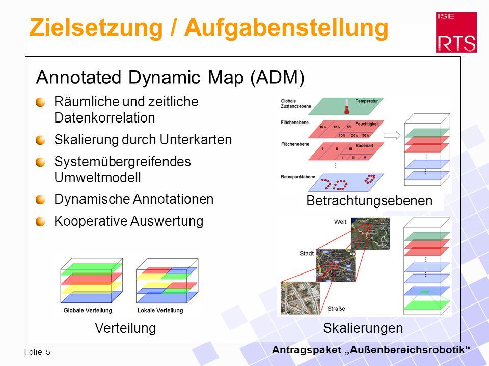 Antragspaket Außenbereichsrobotik Folie 5 Zielsetzung / Aufgabenstellung Annotated Dynamic Map (ADM) Räumliche und zeitliche Datenkorrelation Skalierung durch Unterkarten Systemübergreifendes Umweltmodell Dynamische Annotationen Kooperative Auswertung Betrachtungsebenen SkalierungenVerteilung