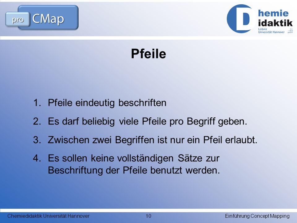 Pfeile 1.Pfeile eindeutig beschriften 2.Es darf beliebig viele Pfeile pro Begriff geben. 3.Zwischen zwei Begriffen ist nur ein Pfeil erlaubt. 4.Es sol