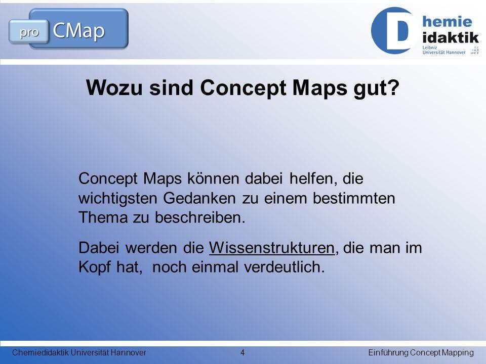 Wozu sind Concept Maps gut? Concept Maps können dabei helfen, die wichtigsten Gedanken zu einem bestimmten Thema zu beschreiben. Dabei werden die Wiss