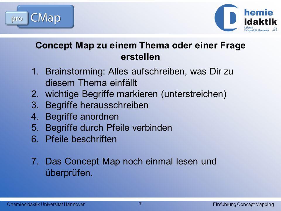 Concept Map zu einem Thema oder einer Frage erstellen 1.Brainstorming: Alles aufschreiben, was Dir zu diesem Thema einfällt 2.wichtige Begriffe markie