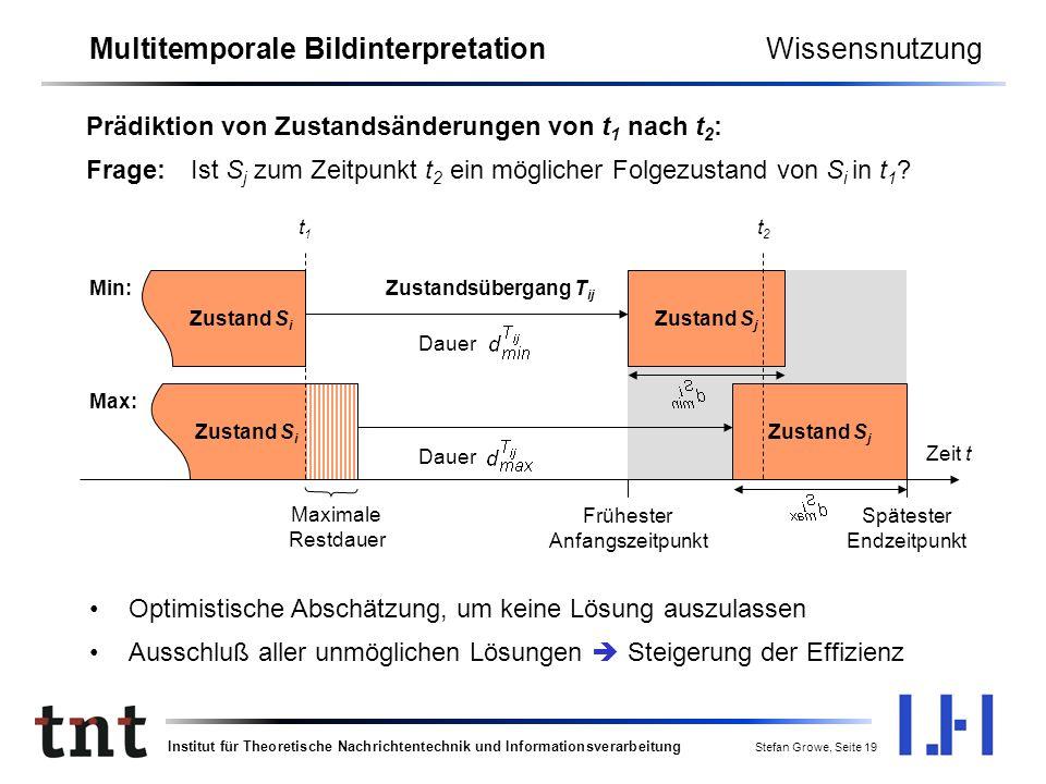 Institut für Theoretische Nachrichtentechnik und Informationsverarbeitung Stefan Growe, Seite 18 Multitemporale BildinterpretationBeispiel: Messegelände Semantisches Netz zur Erkennung eines Messegeländes con-of is-a temp-rel part-of Rechtwinkliges 2D-Polygon Cluster von parallelen Linien Menge von Rechtecken (innerhalb eines Suchraums) Messegelände d:[1 1] P:0,7 d:[1 1] P:0,1 d:[1 1] P:0,1 d:[1 1] P:0,1 Leere Parkplätze Volle Parkplätze LKWs neben Hallen Industriegebiet Messeaufbau d:[5 10] t 0 :[0 ] P:0,166 Messe aktiv d:[5 8] t 0 :[0 ] P:0,166 Messeabbau d:[2 5] t 0 :[0 ] P:0,166 d:[1 1] P:0,3 d:[1 1] P:0,9 d:[1 1] P:0,9 Messe inaktiv d:[0 365] t 0 :[0 ] P:0,5 HalleParkplatz [3 ][2 ] d:[1 1] P:0,9 Keine LKWs neben Hallen