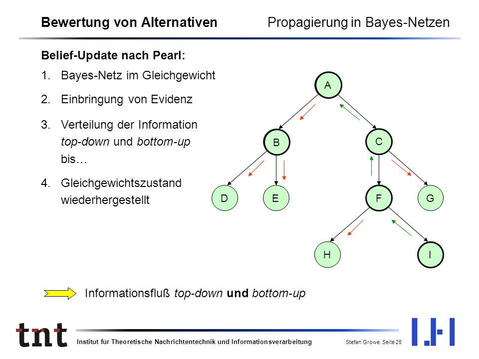Institut für Theoretische Nachrichtentechnik und Informationsverarbeitung Stefan Growe, Seite 24 Bewertung von AlternativenBayes-Netze Neuartiger Ansatz:Bewertung mit Hilfe von Bayes-Netzen Bayes-Knoten: diskrete Zufallsvariablen Bayes-Kanten: kausale Abhängigkeiten (bedingte Wahrscheinlichkeiten) Berechnung von Glaubwürdigkeiten BEL (engl.: Belief) für Bayes-Knoten Asienbesuch Raucher P(Raucher)=0,3 Tuberkulose P(Tuberkulose) Lungenkrebs P(Lungenkrebs) Tuberkulose oder Lungenkrebs Bronchitis P(Bronchitis) Positiver Röntgenbefund Atemnot P(Atemnot)=0,2 P(Lungenkrebs|Raucher) kausale Unterstützung diagnostische Unterstützung BEL(X) = P(X|e) e: Evidenz Tuberkulose BEL(Tuberkulose) Lungenkrebs BEL(Lungenkrebs) Bronchitis BEL(Bronchitis) Raucher P(Raucher)=1,0 Atemnot P(Atemnot)=1,0