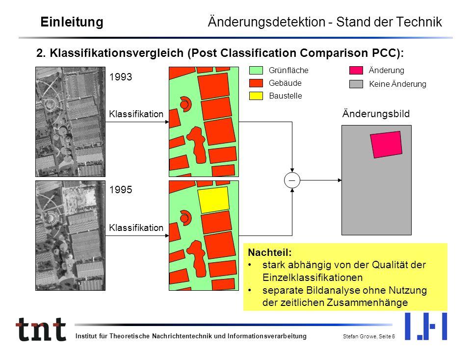 Institut für Theoretische Nachrichtentechnik und Informationsverarbeitung Stefan Growe, Seite 6 EinleitungÄnderungsdetektion - Stand der Technik 1993 1995 2.