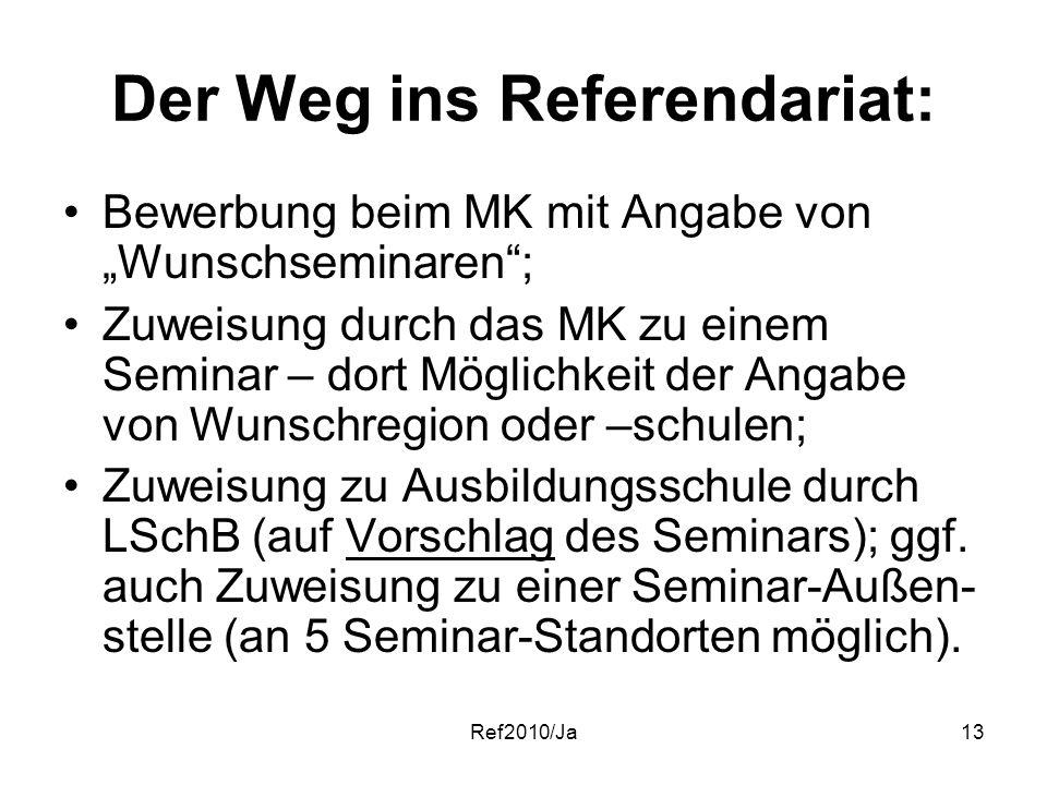 Ref2010/Ja13 Der Weg ins Referendariat: Bewerbung beim MK mit Angabe von Wunschseminaren; Zuweisung durch das MK zu einem Seminar – dort Möglichkeit d