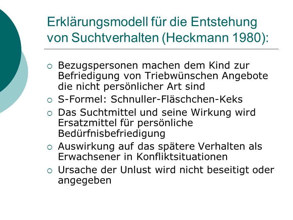Erklärungsmodell für die Entstehung von Suchtverhalten (Heckmann 1980): Bezugspersonen machen dem Kind zur Befriedigung von Triebwünschen Angebote die