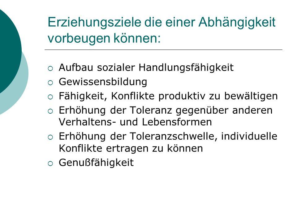 Teil 3: Prävention und Rollenspiel Singspiele (Bsp.