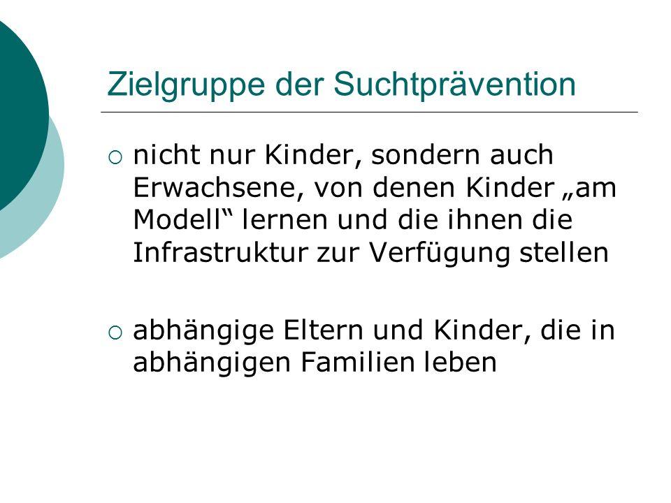 Rollenspiel Bildung Gruppe A und Gruppe B Vorbereitung in den jeweiligen Gruppen (ca.