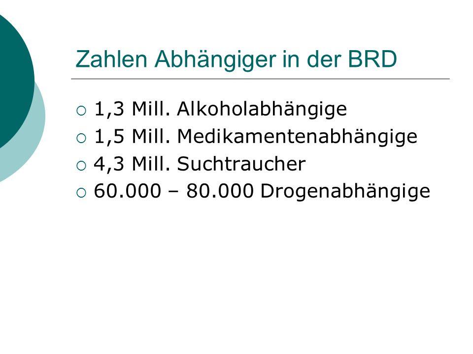 Zahlen Abhängiger in der BRD 1,3 Mill. Alkoholabhängige 1,5 Mill. Medikamentenabhängige 4,3 Mill. Suchtraucher 60.000 – 80.000 Drogenabhängige
