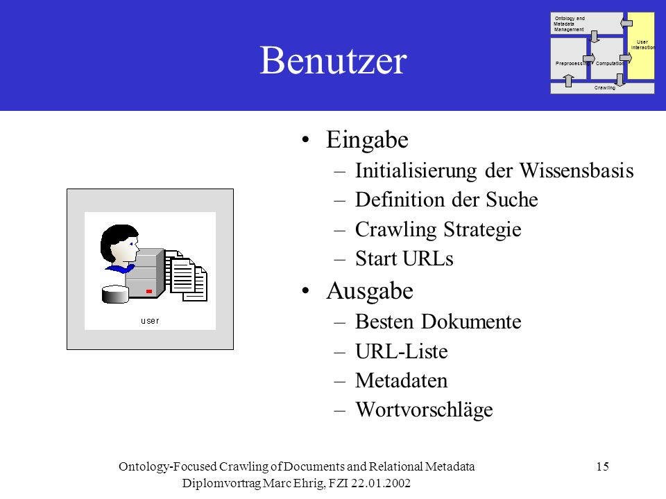 Diplomvortrag Marc Ehrig, FZI 22.01.2002 Ontology-Focused Crawling of Documents and Relational Metadata15 Benutzer Eingabe –Initialisierung der Wissensbasis –Definition der Suche –Crawling Strategie –Start URLs Ausgabe –Besten Dokumente –URL-Liste –Metadaten –Wortvorschläge User Interaction Ontology and Metadata Management ComputationPreprocessing Crawling