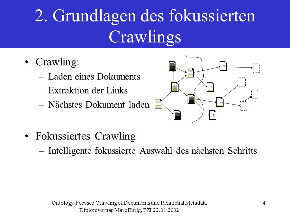 Diplomvortrag Marc Ehrig, FZI 22.01.2002 Ontology-Focused Crawling of Documents and Relational Metadata4 2.