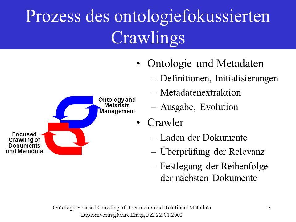 Diplomvortrag Marc Ehrig, FZI 22.01.2002 Ontology-Focused Crawling of Documents and Relational Metadata6 Wissensmodell Ontologie Metadaten Lexikon