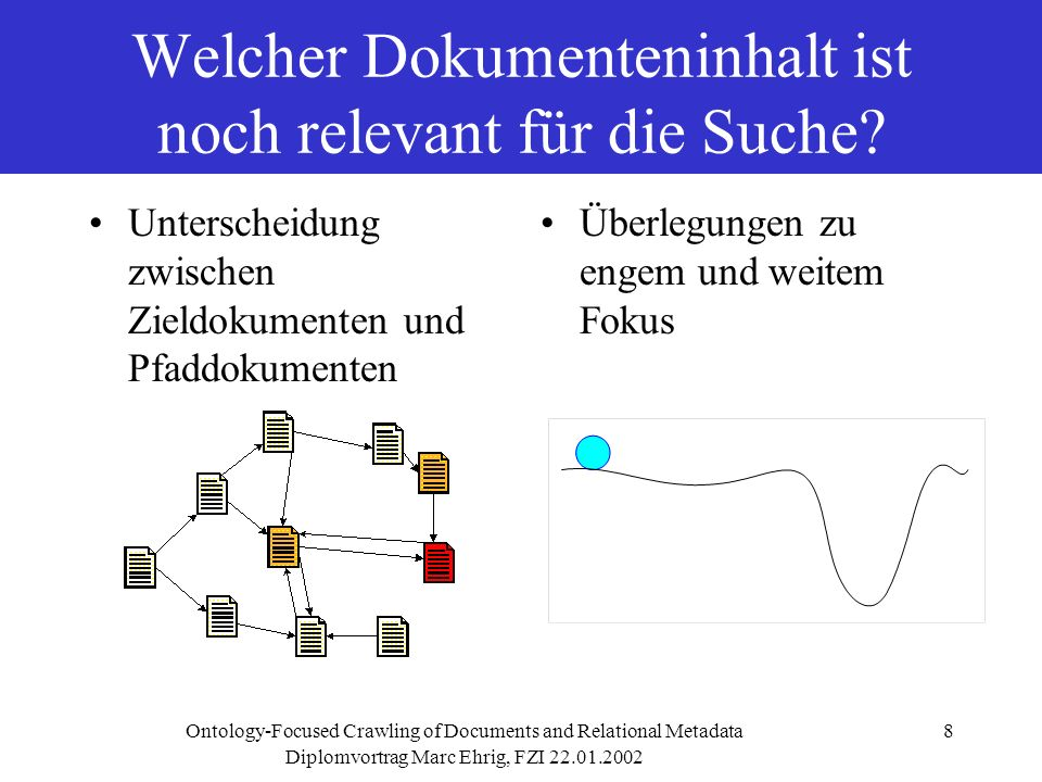 Diplomvortrag Marc Ehrig, FZI 22.01.2002 Ontology-Focused Crawling of Documents and Relational Metadata8 Welcher Dokumenteninhalt ist noch relevant für die Suche.