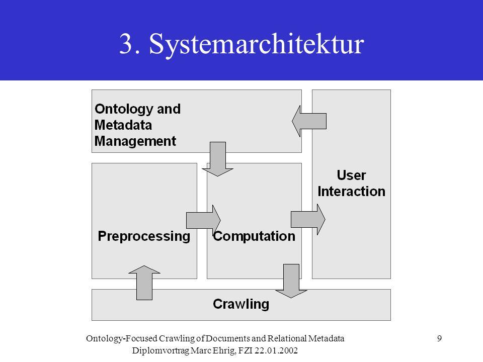 Diplomvortrag Marc Ehrig, FZI 22.01.2002 Ontology-Focused Crawling of Documents and Relational Metadata20 6.