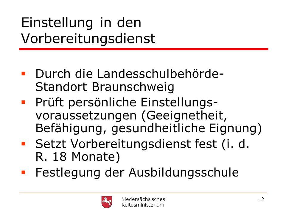 Niedersächsisches Kultusministerium 12 Einstellung in den Vorbereitungsdienst Durch die Landesschulbehörde- Standort Braunschweig Prüft persönliche Ei