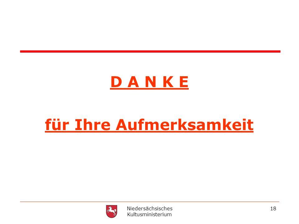 Niedersächsisches Kultusministerium 18 D A N K E für Ihre Aufmerksamkeit
